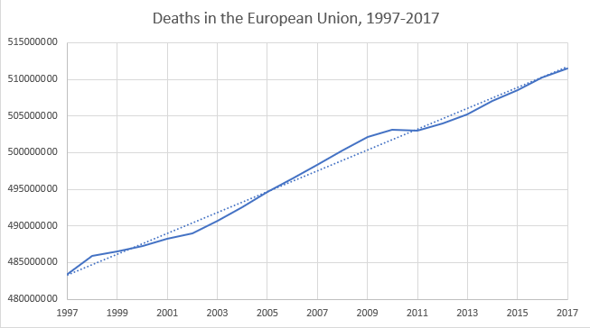 EU_Deaths