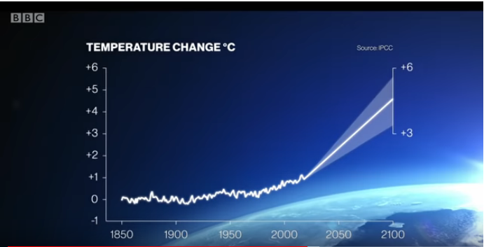 Screenshot_2019-04-19 Climate Change - The Facts - YouTube