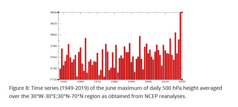 Screenshot_2019-07-07 WWA-Science_France_heat_June_2019 pdf (2)