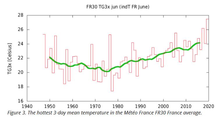 Screenshot_2019-07-07 WWA-Science_France_heat_June_2019 pdf