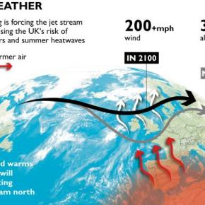 "Climate Change To World: ""Honey, I Shrunk The Jet Stream!"""